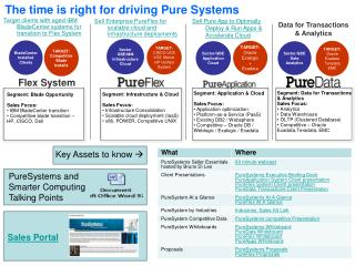 The time is right for driving Pure Systems