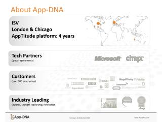 About App-DNA