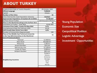 ABOUT TURKEY