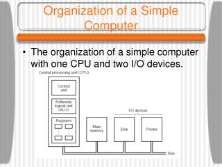 Organization of a Simple Computer