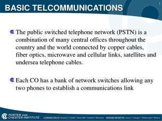 BASIC TELCOMMUNICATIONS