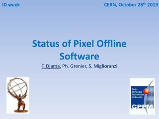 Status of Pixel Offline Software