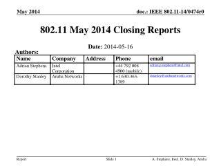 802.11 May 2014 Closing Reports