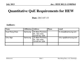 Quantitative  QoE  Requirements for HEW
