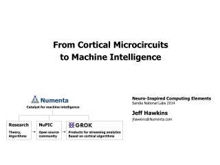 Neuro - Inspired Computing Elements Sandia National Labs 2014 Jeff Hawkins jhawkins@Numenta