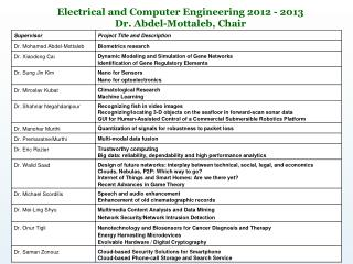 Electrical  and Computer  Engineering 2012 - 2013 Dr . Abdel-Mottaleb, Chair
