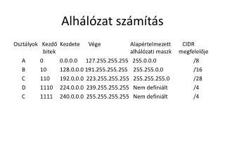 Alhálózat számítás