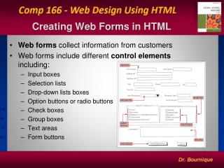 Creating Web Forms in HTML
