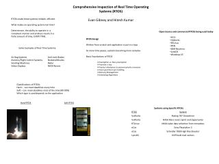 Comprehensive Inspection of Real Time Operating Systems (RTOS) Evan  Gibney  and Hitesh Kumar