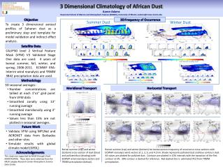 3 Dimensional  Climatology of  African Dust Aaron Adams
