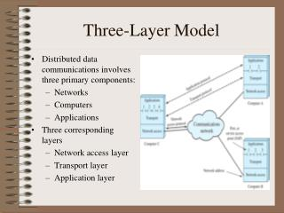 Three-Layer Model