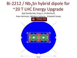 Bi-2212 / Nb 3 Sn hybrid dipole for ~20 T LHC Energy Upgrade