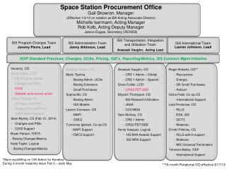BG Organizational Chart