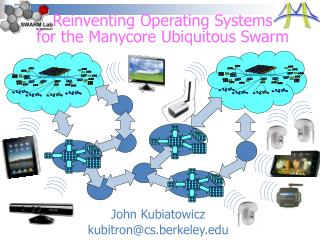 Reinventing  Operating Systems  for  the  Manycore  Ubiquitous Swarm