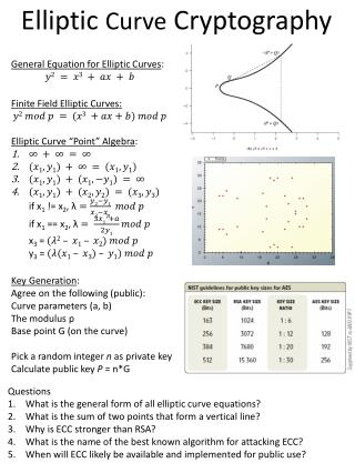 Questions What is the general form of all elliptic curve equations?