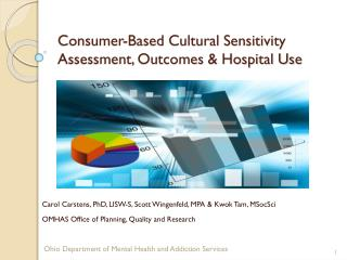 Consumer-Based Cultural Sensitivity Assessment, Outcomes & Hospital Use