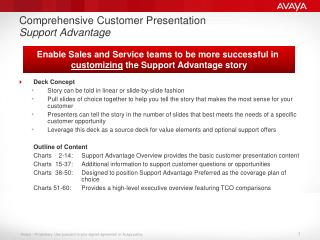 Comprehensive Customer Presentation Support Advantage