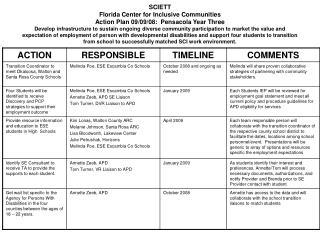 SCIETT Florida Center for Inclusive Communities Action Plan 09