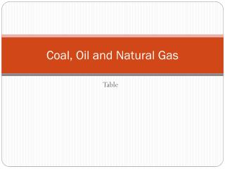 Coal, Oil and Natural Gas
