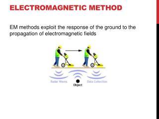 electromagnetic method