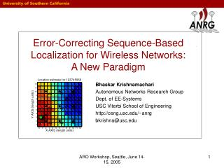 Error-Correcting Sequence-Based Localization for Wireless Networks: A New Paradigm