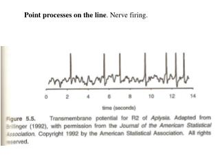 Point processes on the line . Nerve firing.