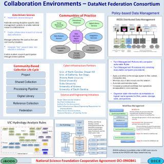 Collaboration Environments –  DataNet  Federation Consortium