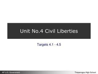 Unit No.4 Civil Liberties