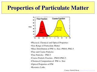 Properties of Particulate Matter