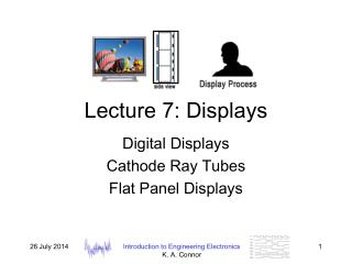 Lecture 7: Displays