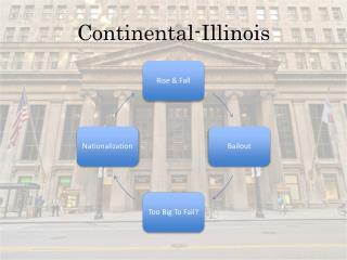 Continental-Illinois