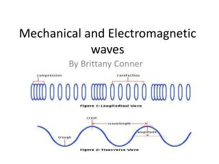 Mechanical and Electromagnetic waves