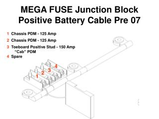 MEGA FUSE Junction Block Positive Battery Cable Pre 07