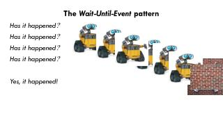 The  Wait-Until-Event  pattern Has it happened ? Has it happened ? Has it happened ?