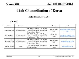11ah Channelization of Korea