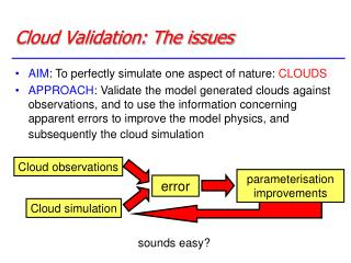 Cloud Validation: The issues
