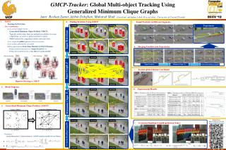 Tracklet-global Motion Cost Model