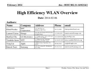 High Efficiency WLAN Overview