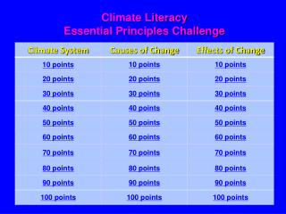 Climate Literacy Essential Principles Challenge