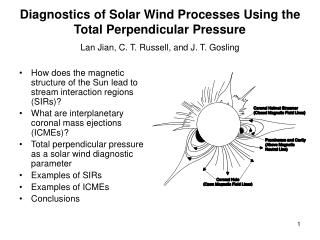 How does the magnetic structure of the Sun lead to stream interaction regions (SIRs)?