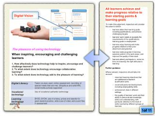 All learners achieve and make progress relative to their starting points & learning goals