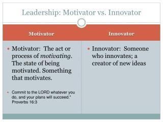 Leadership: Motivator vs. Innovator