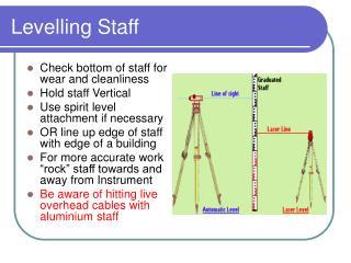 Levelling Staff