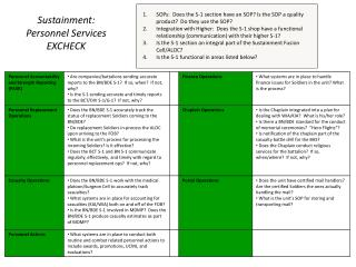 Sustainment: Personnel Services EXCHECK
