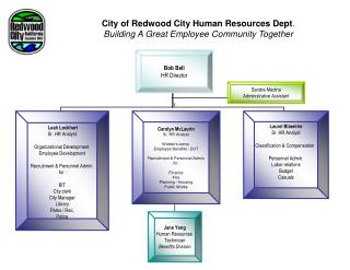 City of Redwood City Human Resources Dept . Building A Great Employee Community Together