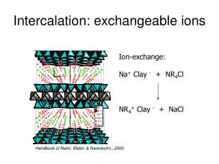 Intercalation: exchangeable ions