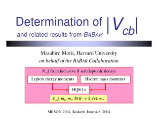Determination of and related results from  B A B AR