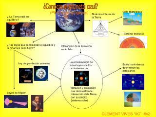 ¿Conoces el planeta azul?
