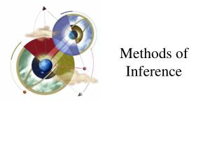 Methods of Inference