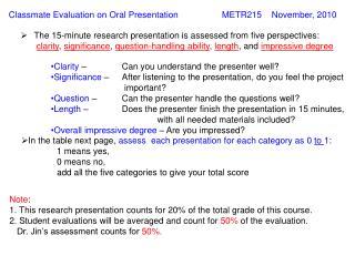 Classmate Evaluation on Oral Presentation METR215    November,  2010